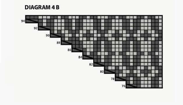 Diagram 4B.