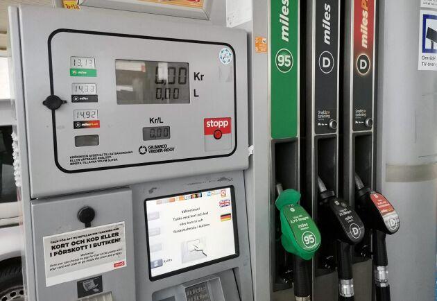 Priset på bensin har fallit med nära två kronor per liter på två veckor.