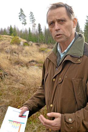 Olle Sundin, VD på Livland Skog.