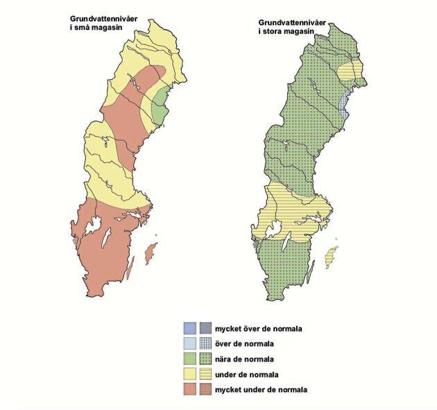 Grundvattennivåerna har i juli varit oroväckande låga.
