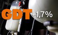 Fortsatt uppåt för mjölkprisindex