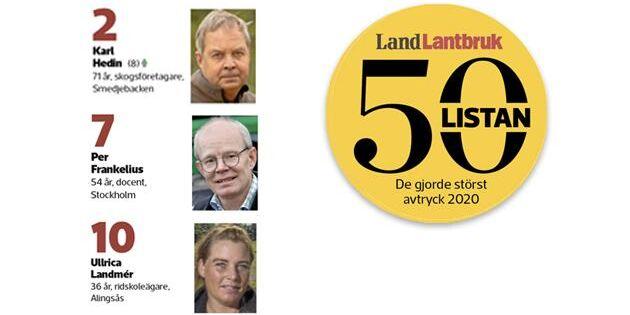 De är i topp på årets 50-lista