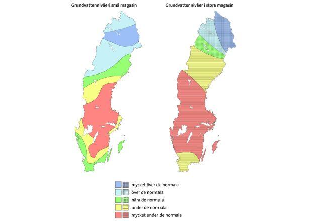 Grundvattennivåer i juli, stora och små magasin.