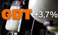 Upp för mjölkprisindex
