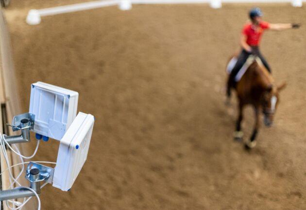 Målet är att driva utvecklingen av innovationer som är till nytta för ridsporten genom att fokusera på hästens välfärd och hållbarhet, utbildning och träning.