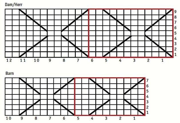 En ruta = en halv maska x i varv. Brodera först den nedre raden, sedan den övre.