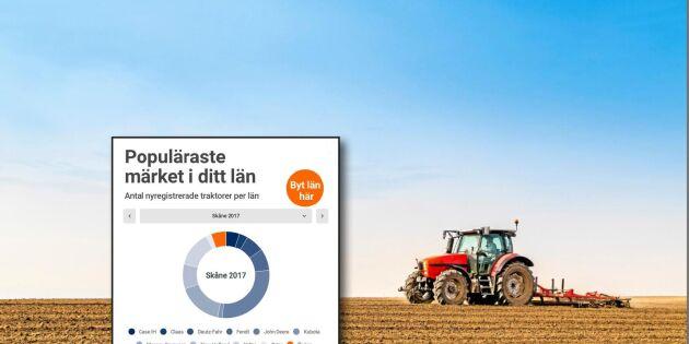 Traktortoppen 2017 –län för län
