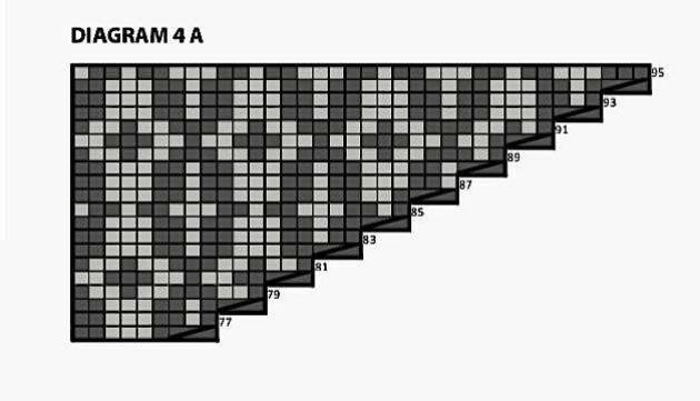 Diagram 4A.