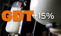 Rekordökning av mjölkprisindex
